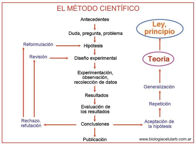 http://recursos.cnice.mec.es/